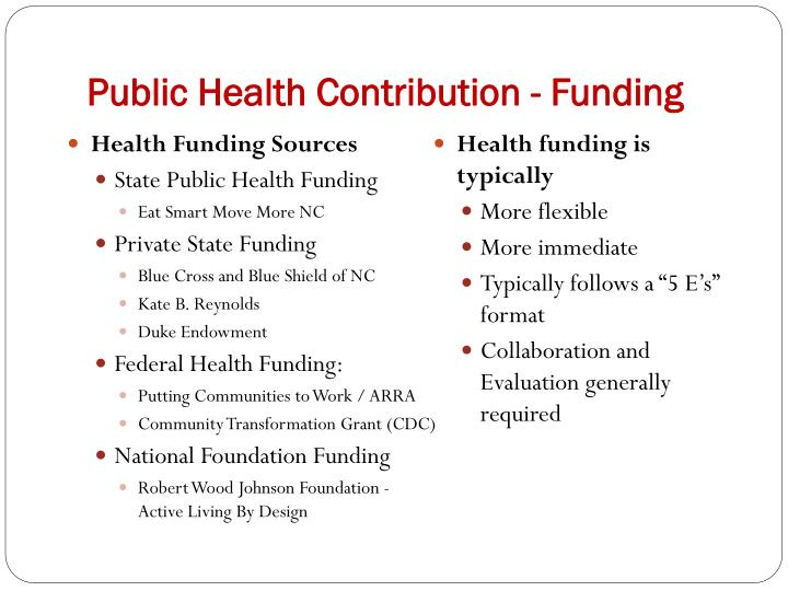 Public Health Contribution - Funding