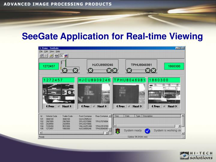 SeeGate Application for Real-time Viewing