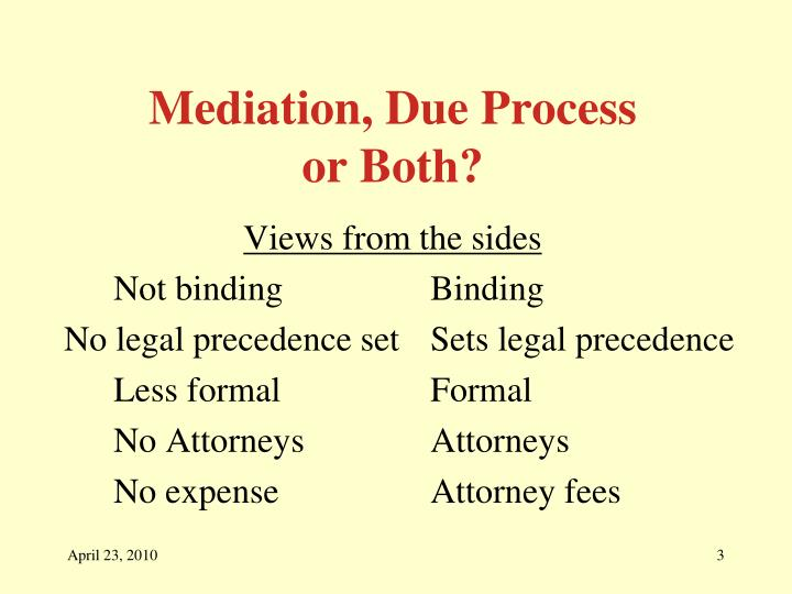 Mediation due process or both