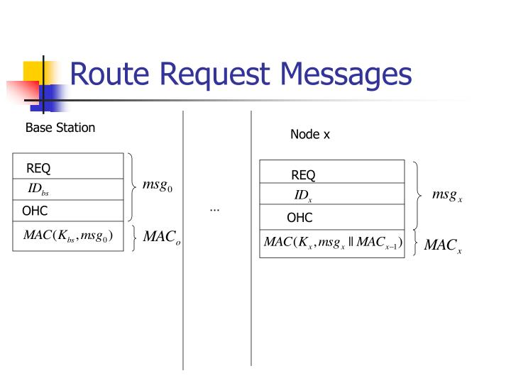Route Request Messages