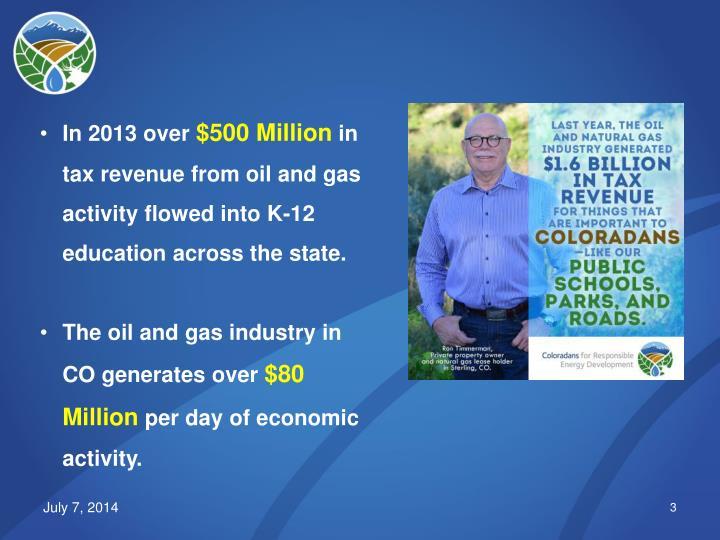 Natural Gas Use Tax Colorado