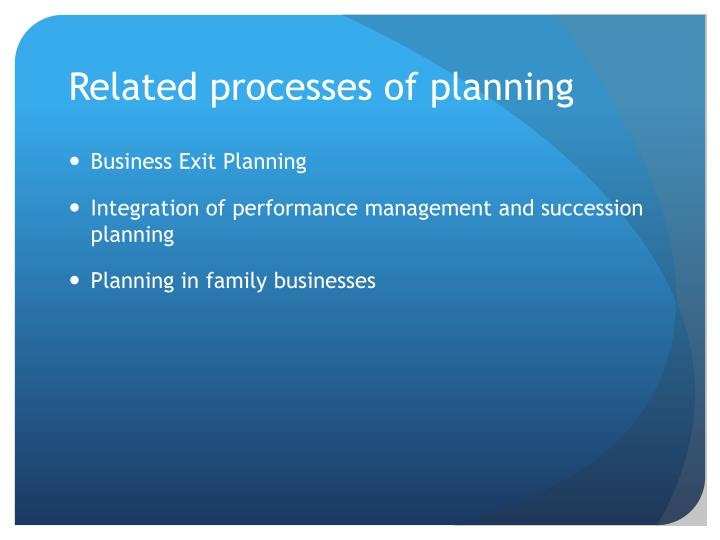 Related processes of planning