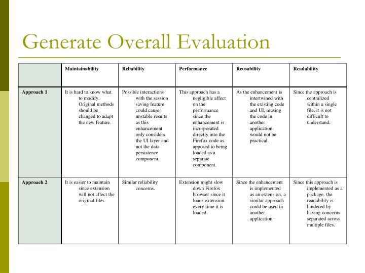 Generate Overall Evaluation
