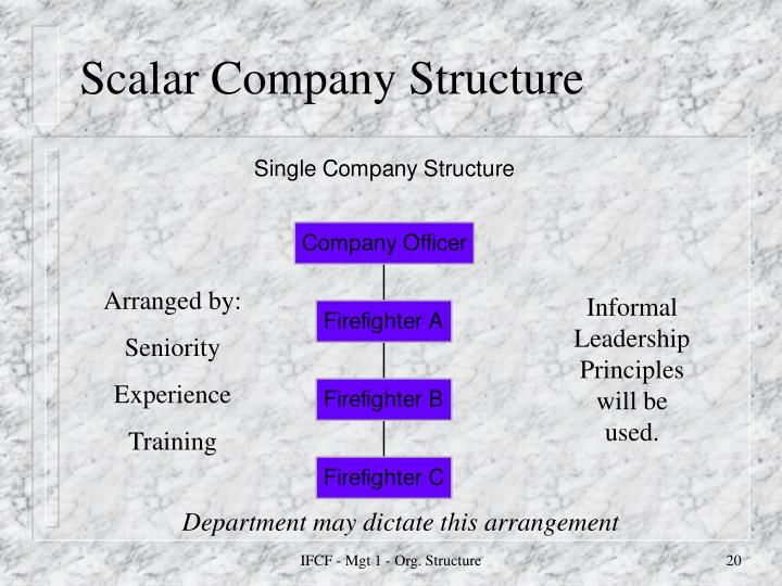 Scalar Company Structure