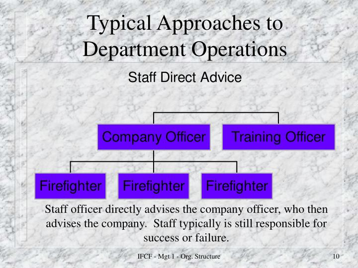 Typical Approaches to Department Operations