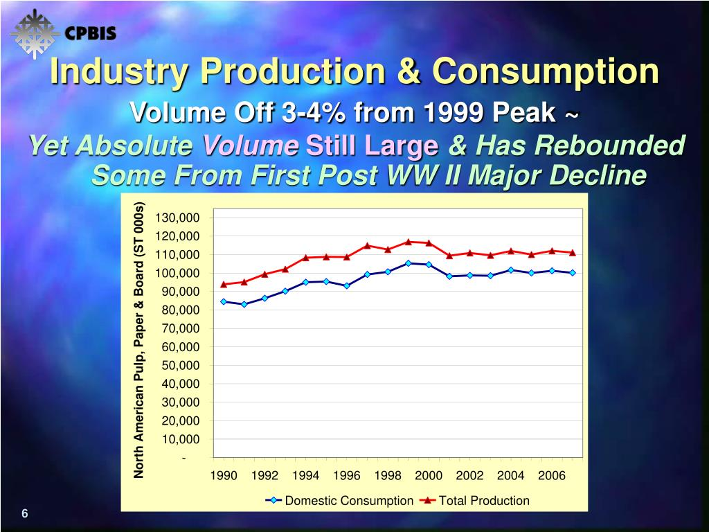 PPT - North American Pulp & Paper Industry PowerPoint