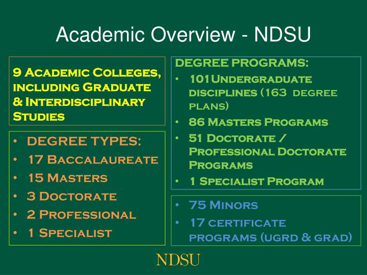 Academic overview ndsu