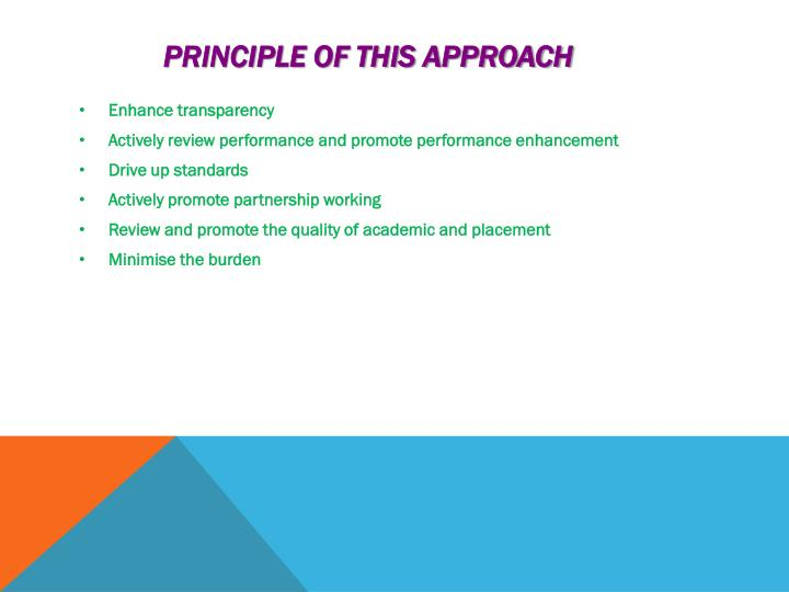 Principle of this approach