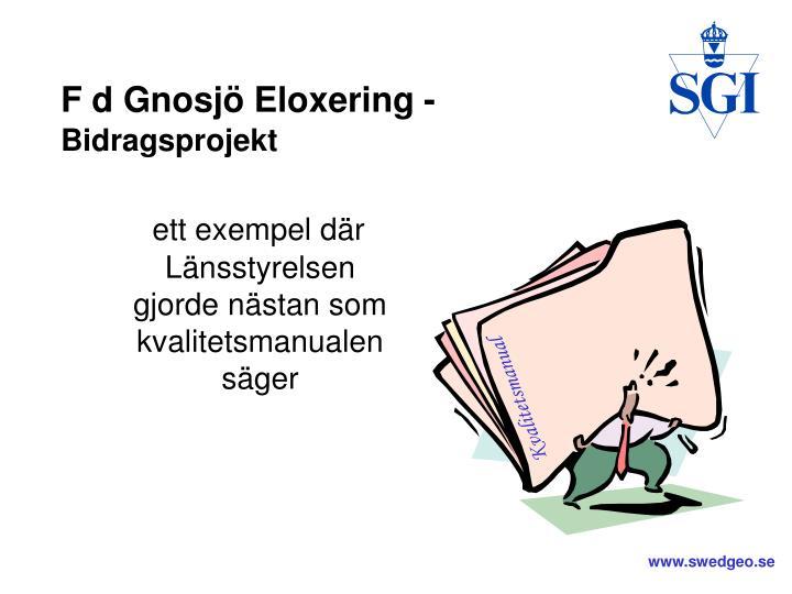 F d Gnosjö Eloxering -