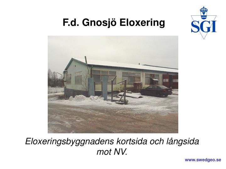 F.d. Gnosjö Eloxering