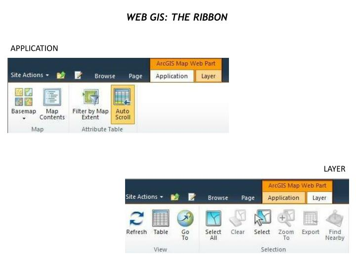 WEB GIS: THE RIBBON