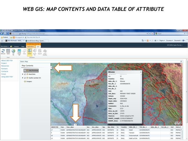 WEB GIS: MAP CONTENTS AND DATA TABLE of