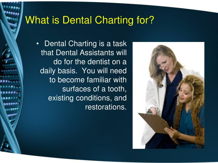 What is dental charting for