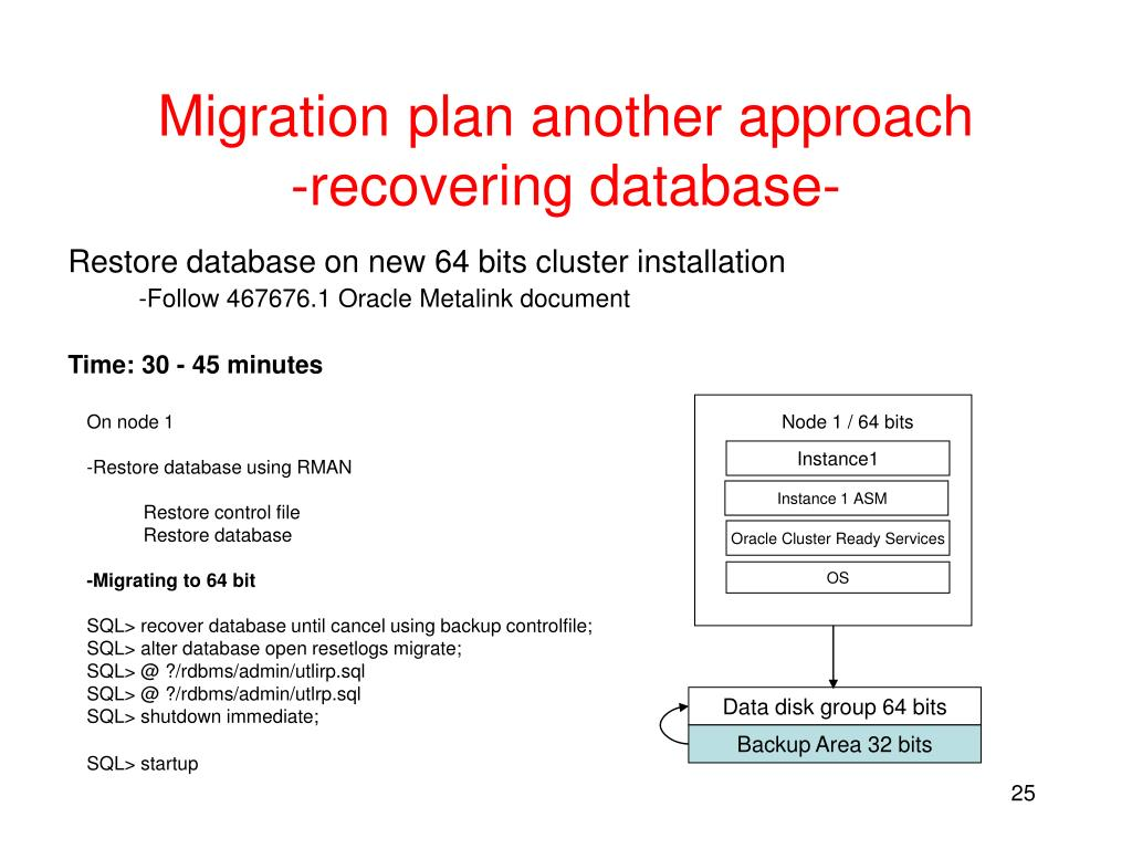 PPT - Atlas LCG 3D Oracle cluster migration strategy at BNL