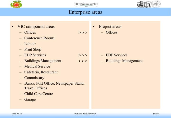 Enterprise areas