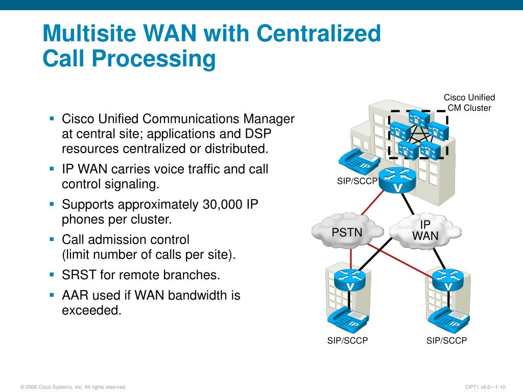 PPT - Getting Started with Cisco Unified Communications Manager