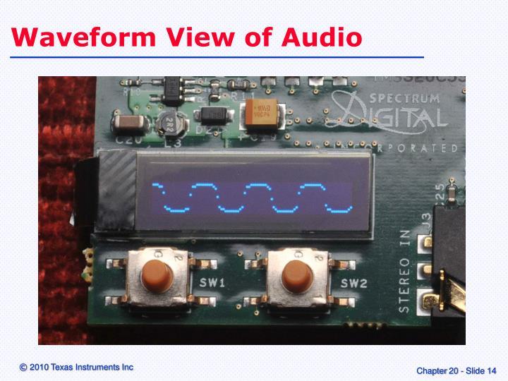 Waveform View of Audio