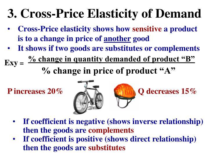 3. Cross-Price Elasticity of Demand