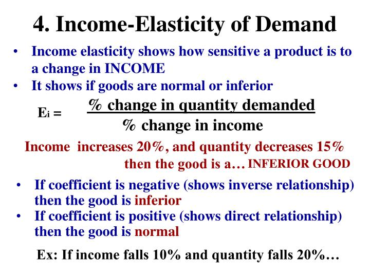 Income elasticity shows how sensitive a product is to a change in INCOME