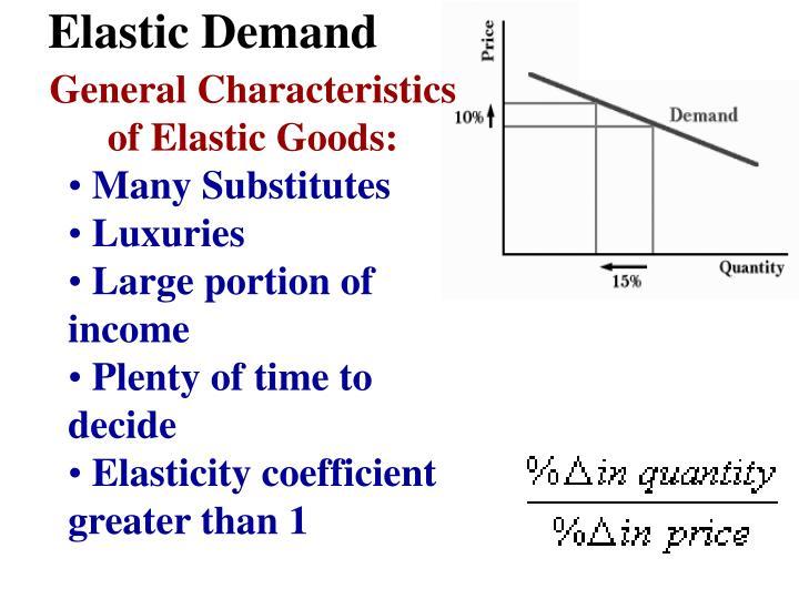 Elastic Demand