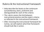 rubrics the instructional framework