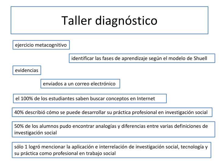 Taller diagnóstico