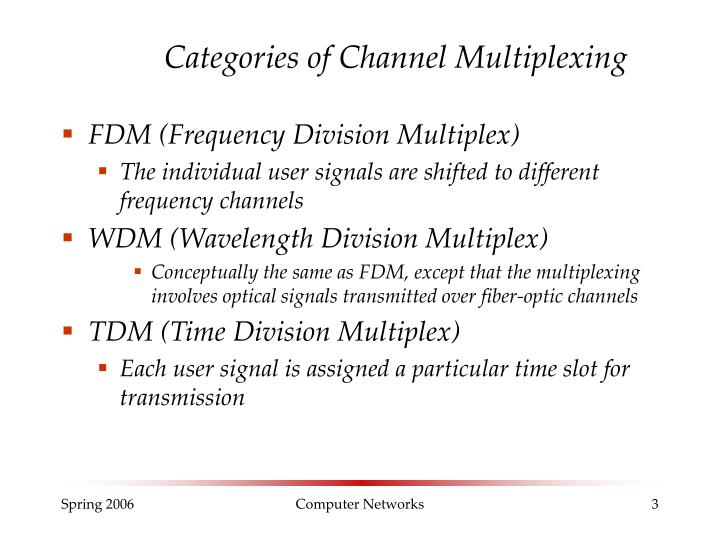 Categories of channel multiplexing
