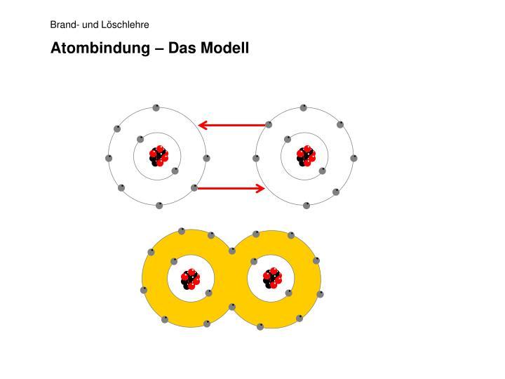 Atombindung – Das Modell