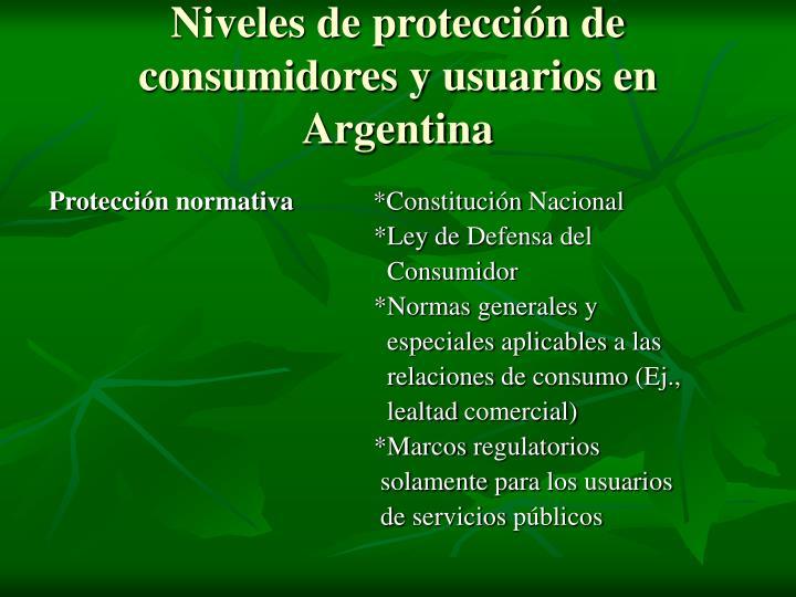 Niveles de protecci n de consumidores y usuarios en argentina
