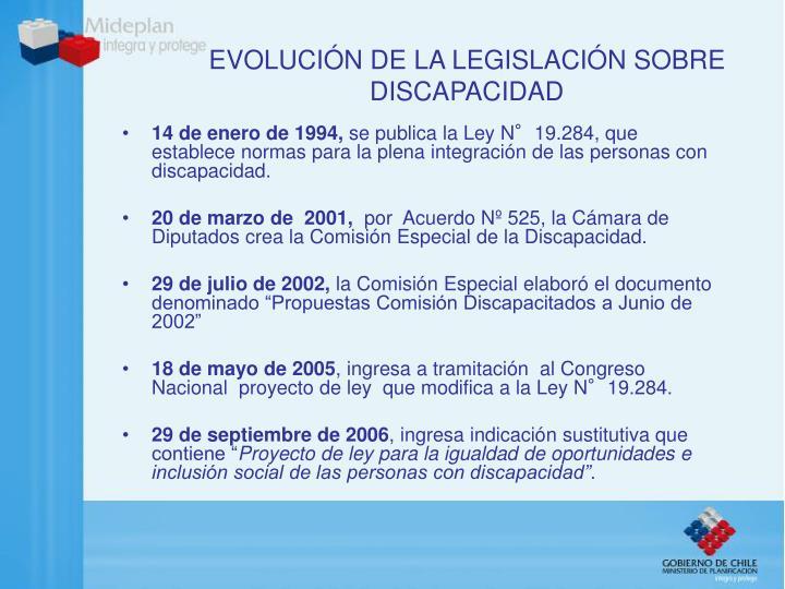 EVOLUCIÓN DE LA LEGISLACIÓN SOBRE  DISCAPACIDAD