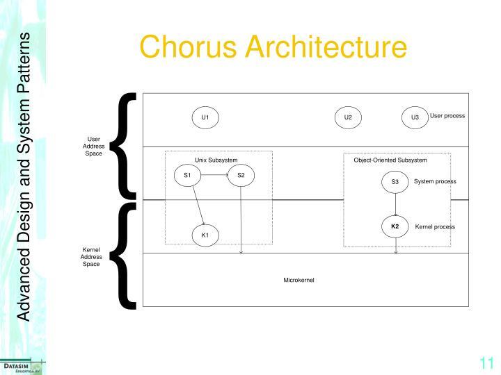 Chorus Architecture