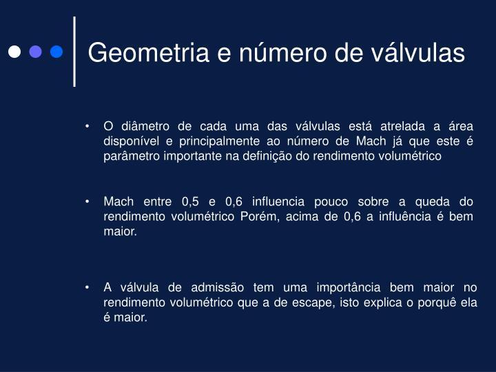 Geometria e número de válvulas