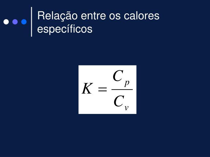 Relação entre os calores específicos