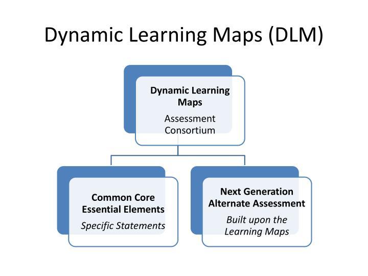 Dynamic Learning Maps (DLM)