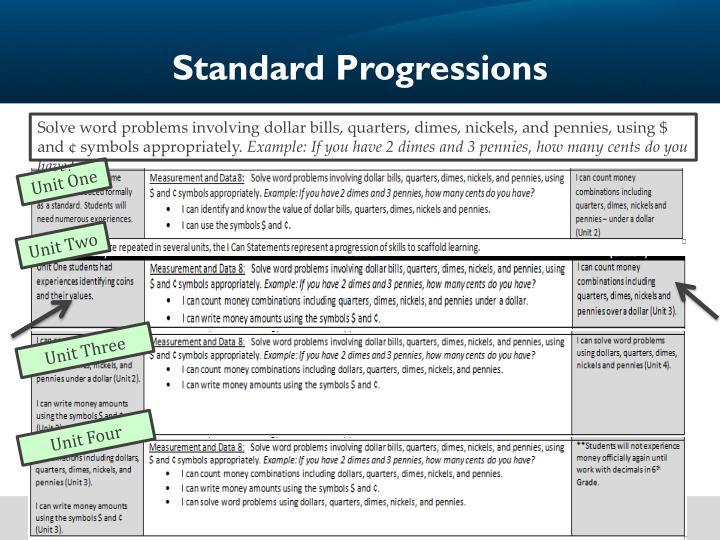 Standard Progressions