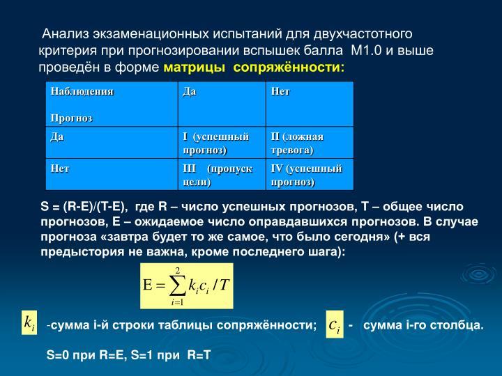 Анализ экзаменационных испытаний для двухчастотного критерия при прогнозировании вспышек балла