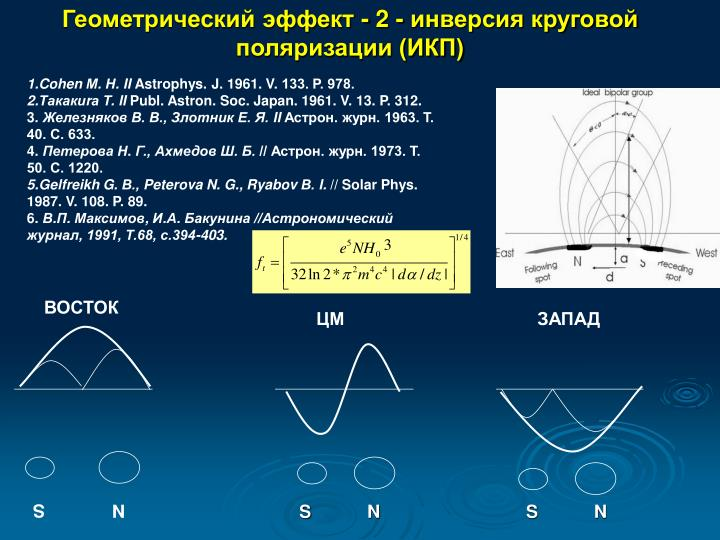 Геометрический эффект - 2 - инверсия круговой