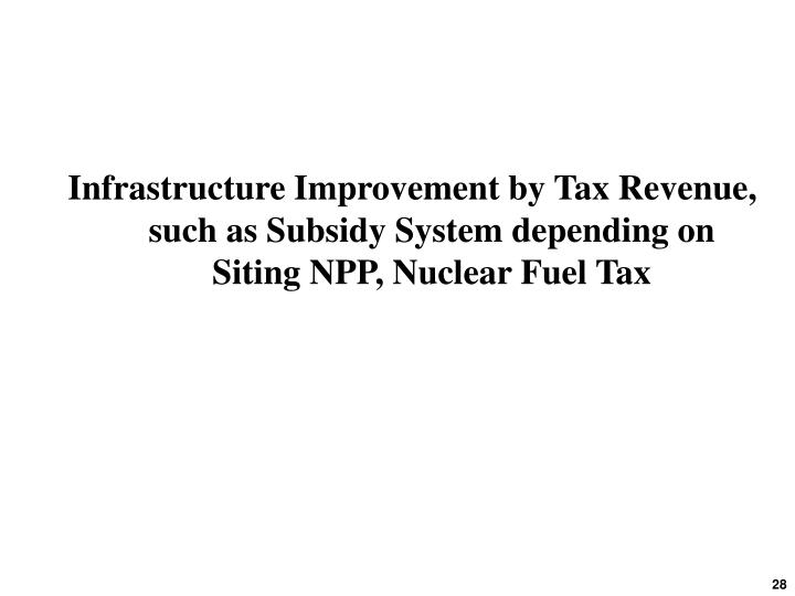 Infrastructure Improvement by Tax Revenue, such as Subsidy System depending on Siting NPP, Nuclear Fuel Tax