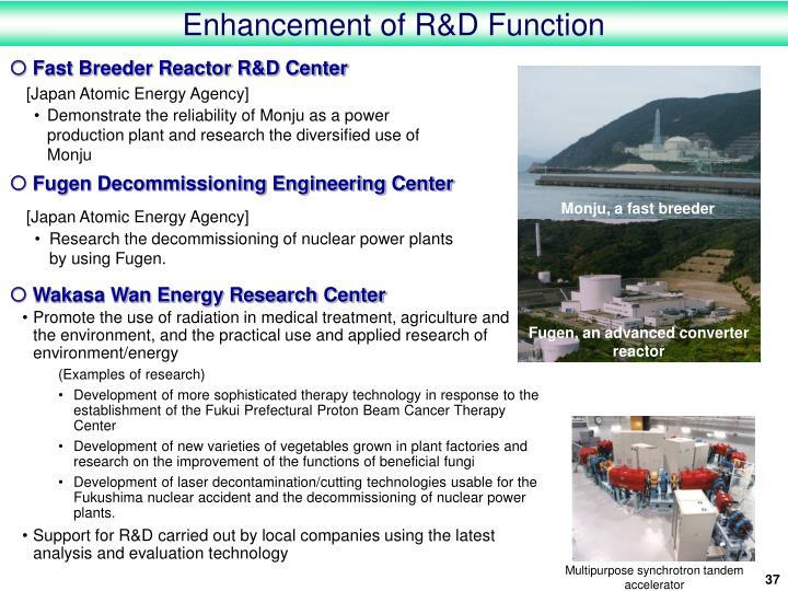 Enhancement of R&D Function