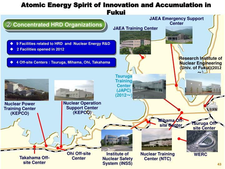 9 Facilities related to HRD  and  Nuclear Energy R&D