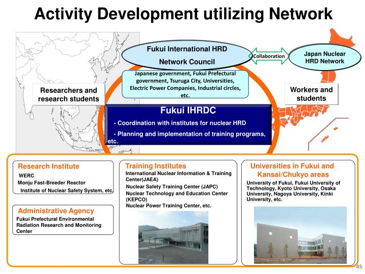 Activity Development utilizing Network