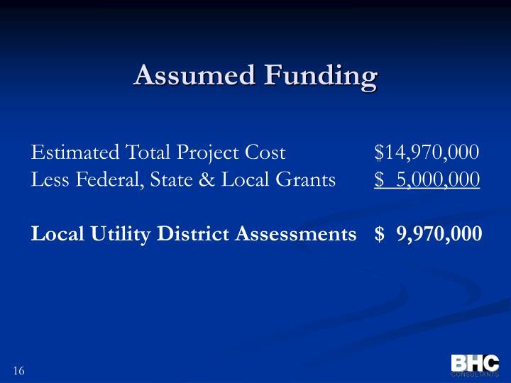 Assumed Funding
