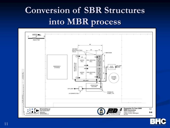 Conversion of SBR Structures