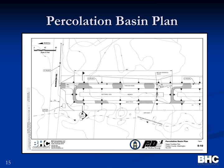 Percolation Basin Plan