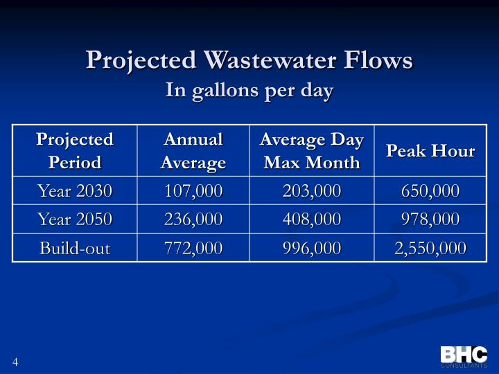 Projected Wastewater Flows