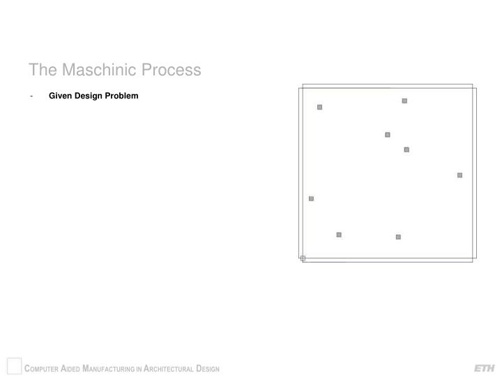 The Maschinic Process