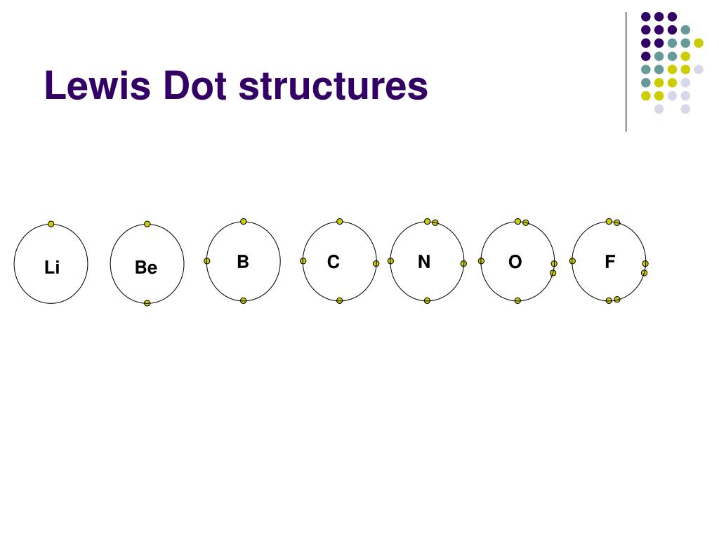 Ch3ch2ch3 Lewis Dot Structure: Organic Chemistry PowerPoint Presentation