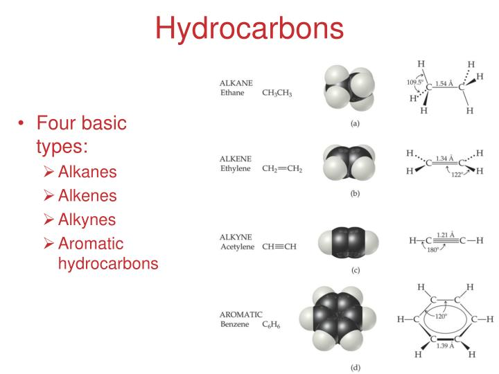 organic lab comparison of alkanes and alkenes essay Alkanes chapter 11 organic chemistry the study of carbon-containing compounds and their properties what s so special about carbon hapter 13 alkenes and alkynes types of bonds alkanes and haloalkanes consist of atoms held together by bonds these can also be called sigma.
