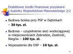 dodatkowe rodki finansowe pozyskane z bud etu wojew dztwa mazowieckiego 2 2