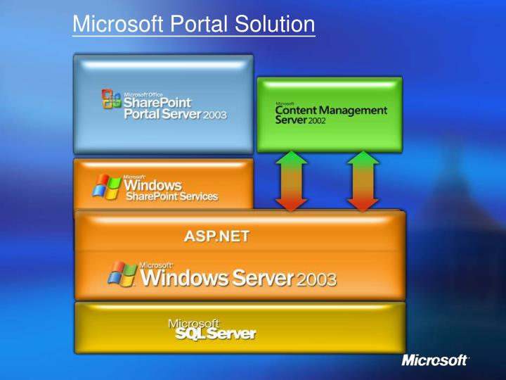Microsoft Portal Solution